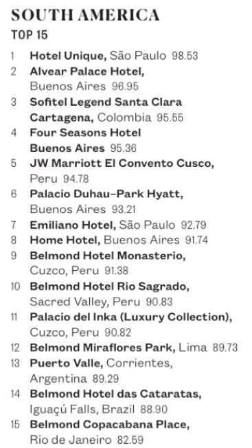 Os melhores hotéis da América do Sul. (Foto: Reprodução)